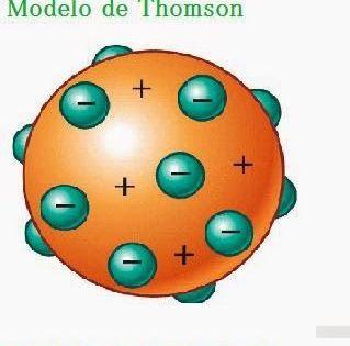 Evolucion De Los Modelos Atomicos Modelos Atomicos Ensenanza De Quimica Modelo Atomico De Thomson