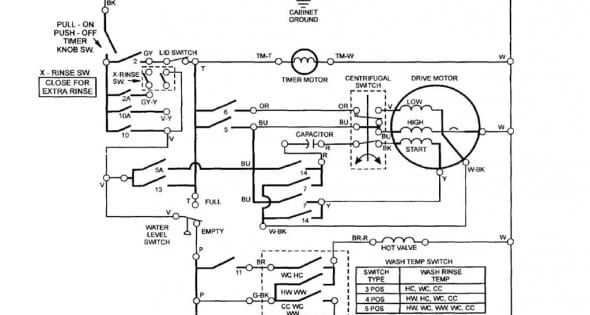 Whirlpool Semi Automatic Washing Machine Wiring Diagram | Washing machine  motor, Automatic washing machine, Electrical circuit diagram | Whirlpool Semi Automatic Washing Machine Wiring Diagram |  | Pinterest