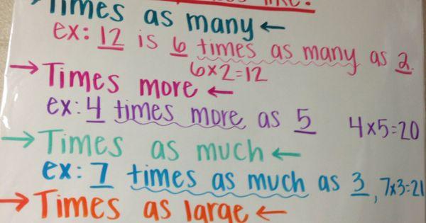 Common Core 4th Grade Math Multiplicative Comparison