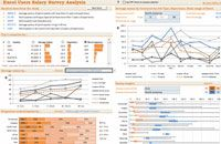 Beautiful Excel Dashboard With Dynamic Charts Dashboard Examples