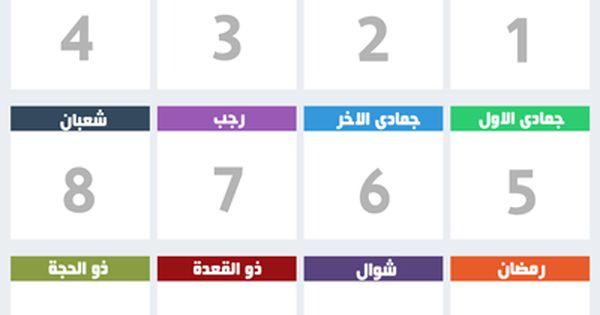 Calendar Hijri 1438 Bar Chart Calendar Chart