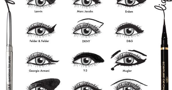 Fashion week eyeliner styles