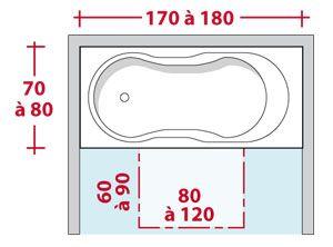 mesures et dimensions la salle de
