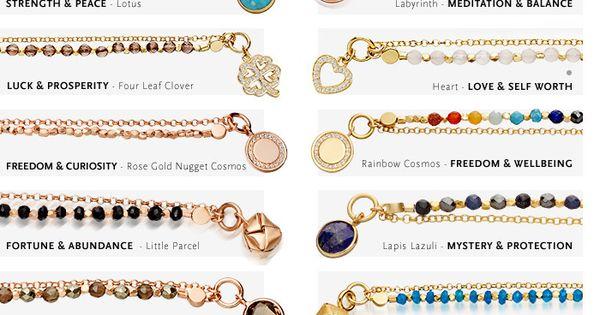 friendship bracelets charm symbol meanings