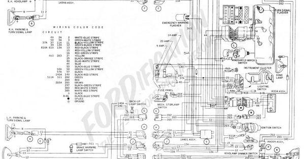 1997 Jeep Grand Cherokee Laredo Wiring Diagram Download Unique Ford F 150 Starter Wiring Diagram Diagram Design Diagram Jeep Grand Cherokee