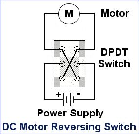 Dc Motor Reversing Switch Electrical Engineering Projects Switch Electronic Engineering