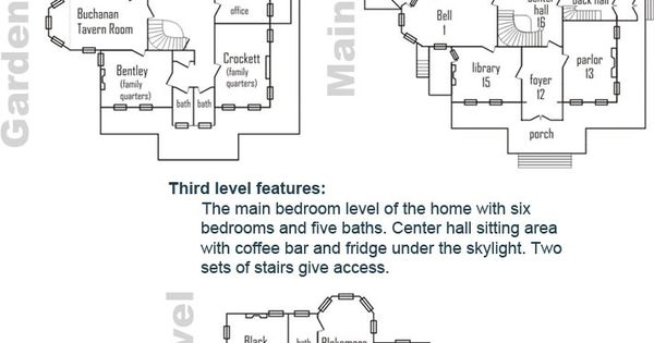 Bed And Breakfast Floor Plans Google Search Home