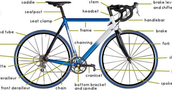 Bike Parts Glossary Bikewagon Community College Bike Components Bike Parts Bicycle
