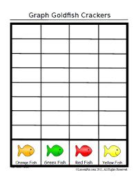 Graphing Sheets Graphing Kindergarten Kindergarten Math Activities Graphing Activities