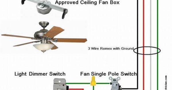 ceiling fan wiring diagram 1 for the home pinterest. Black Bedroom Furniture Sets. Home Design Ideas