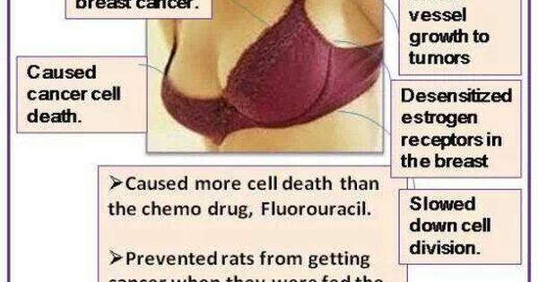 iodine breast