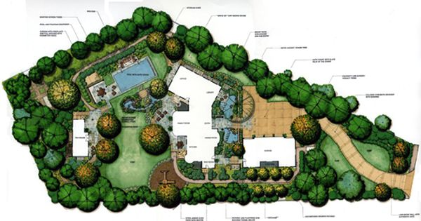 landscape architecture graphics - google search | reference libary