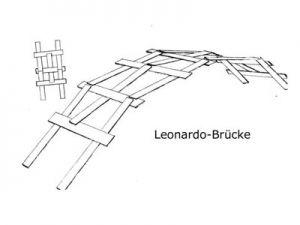 Leonardo Brucke Bauen Brucken Bauen Technik Fur Kinder Brucke