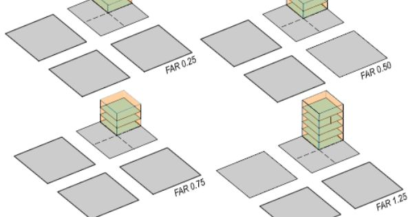 Floor Area Ratio Floor Area Ratio Design Urban Design