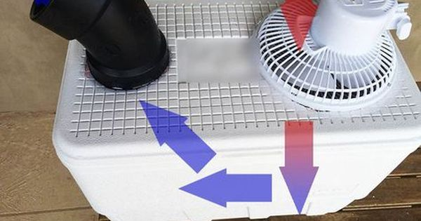 Diy Air Conditioner Inexpensive Uses Frozen Jugs Of Water That Can