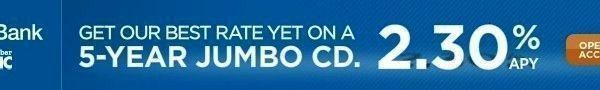 Creditcard Money Creditcard Credit Card Layout Creditcard Credit Card Layout Card Credit C In 2020 Credit Card Website Credit Card Consolidation Credit Repair