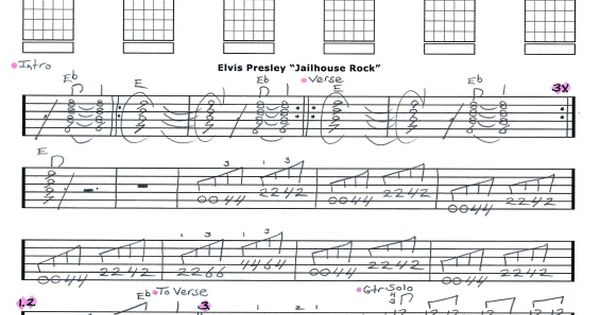 elvis presley jailhouse rock guitar tab by jeffrey thomas check out my guitar tab for this. Black Bedroom Furniture Sets. Home Design Ideas