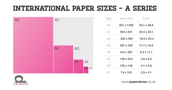 Buy Paper | Size and Weights Guide | Paperstone | Thoughts ...