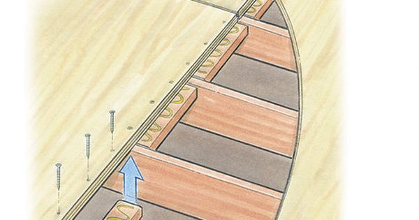 Fix Squeaky Subfloor With Extra Blocking Diy Home Improvement Tongue And Groove Plywood Home Maintenance