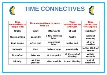 Time Connective Mat Teaching First Grade Ielts Writing Persuasive Writing