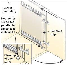 Concealed Door Slides Interior Barn Door Hardware Cupboard Door Hinges Barn Doors Sliding