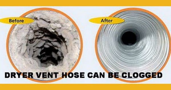 Clothes Dryer Not Drying Clothes But Is Heating Drying Clothes Clothes Dryer Dryer Vent Hose