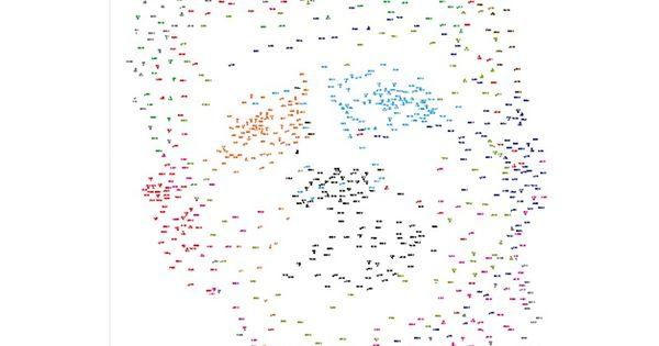 1000 Dot To Dot Printable