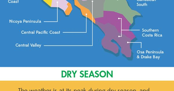 Costa Rica Weather Infographic - Find out when is the best time