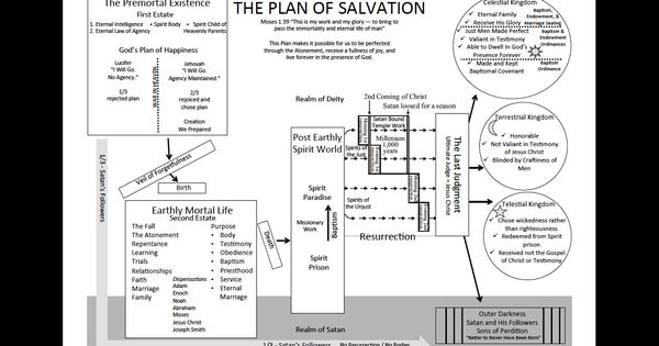 Family bible study lessons pdf