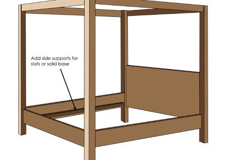 Best Do It Yourself 4 Poster Bed For The Home Pinterest 400 x 300