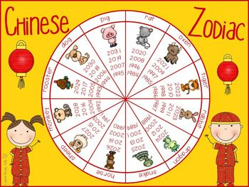 Chinese New Year 2021 Activities Tpt Digital Activity Distance Learning Chinese New Year Activities New Years Activities Chinese New Year Crafts