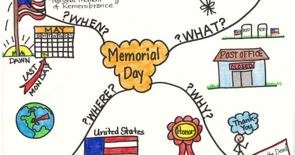 memorial day facts for 4th graders