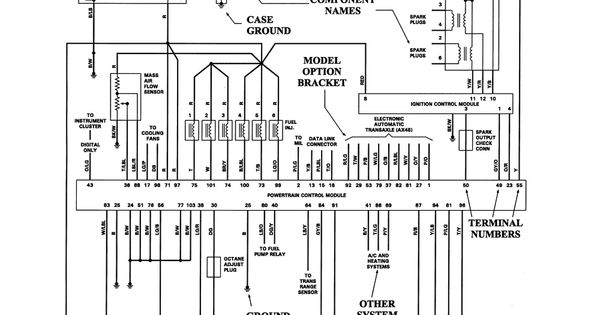 Wiring Diagrams Before You Call A Ac Repair Man Visit My