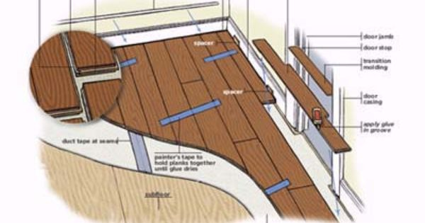 Overview How To Install A Floating Engineered Wood Floor Installing Hardwood Floors Floating Hardwood Floor Engineered Wood Floors