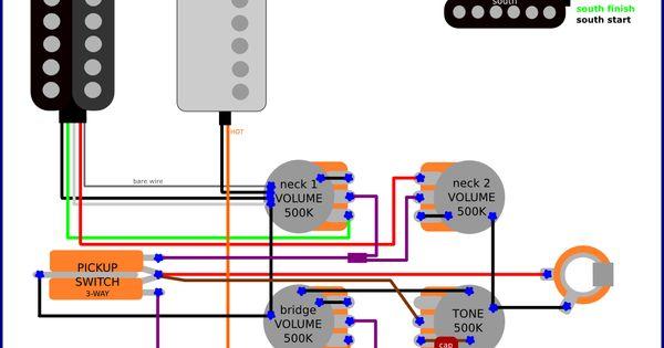The Guitar Wiring Blog