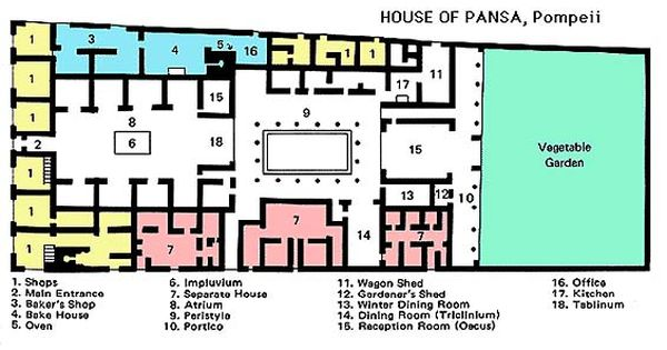 Roman house layout house of pansa pompeii arq cl ssica pinterest house plans villas - Neo romanian architecture traditional and functional house plans ...