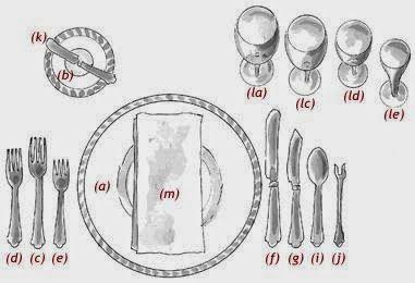 Como Colocar Cada Cosa En La Mesa Sencillas Nociones De Protocolo Formal Table Setting Formal Place Settings Table Etiquette