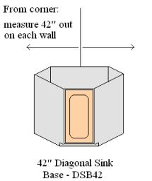 Typical Dimensions For Standard Kitchen Cabinets Kitchen Cabinet Sizes Corner Sink Corner Sink Kitchen