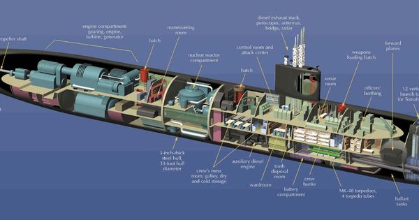 los Angeles class submarine   Of The Ocean   Pinterest