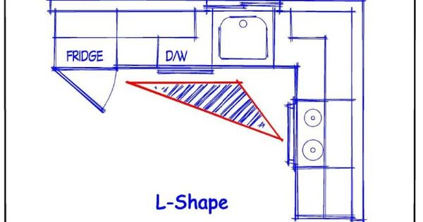 The Difference With The G Shaped Kitchen Floor Plan Is The Peninsula Or Partial Fourth Wall Of