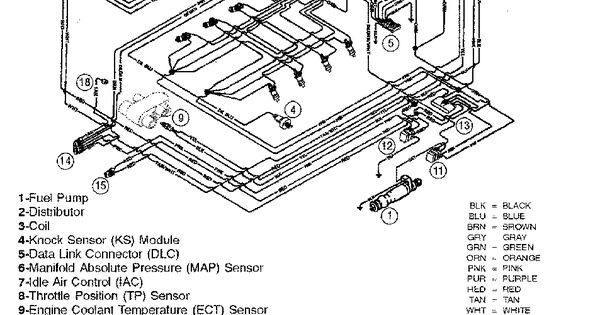 mercruiser 454  502 mpi mag bravo  gen vi  wiring harness