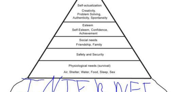 Update of Maslow's Hierarchy of Needs internet. funny humor.