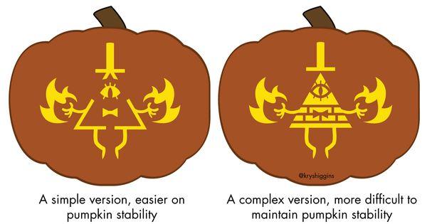 how to make a jack o lantern last
