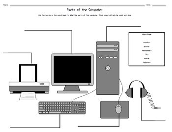 Parts Of The Computer Worksheet Computer Lab Computer Teacher Teaching Computers