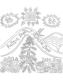 Mountain Ski Slope Coloring Page Coloring Pages Color Ski Slopes
