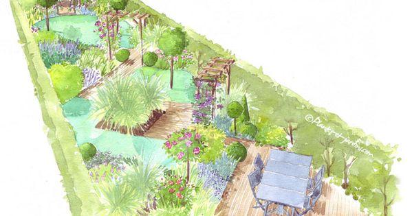 Le jardin long et troit jardin pinterest plus d for Jardin etroit