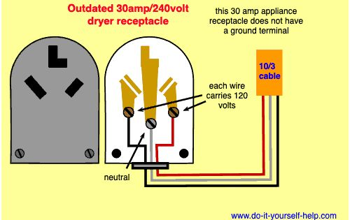 Wiring Diagram For 220 Volt Dryer Outlet Http Bookingritzcarlton Info Wiring Diagram For 220 Volt Dryer Outlet Dryer Outlet Outlet Wiring Dryer Plug