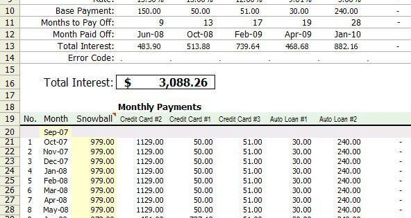 use snowball method spreadsheet to pay off debts