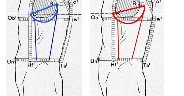 how to take men arm measurement