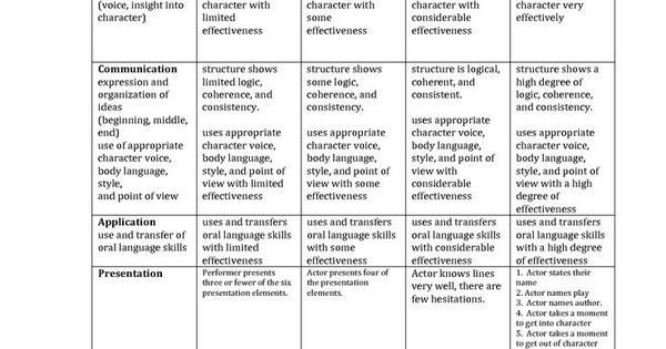 Rubric for writing a scene in a play